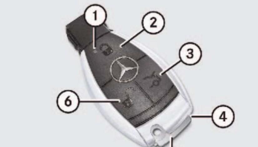 huong dan cach su dung xe Mercedes C300